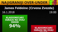 OVER/UNDER - Procenite učinak Feldina protiv Himkija