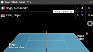 LIVE BETTING - ITF turnir u Šarm El Šeiku